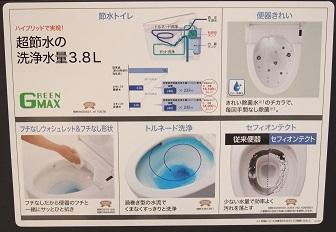 超節水の洗浄水量3.8ℓ(ハイブリッドで実現!)トルネード洗浄 セフィオンテクト フチなし.JPG